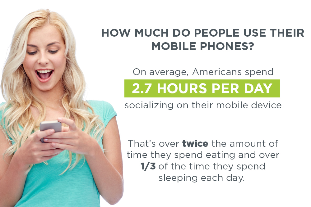 How much do people use their mobile phone