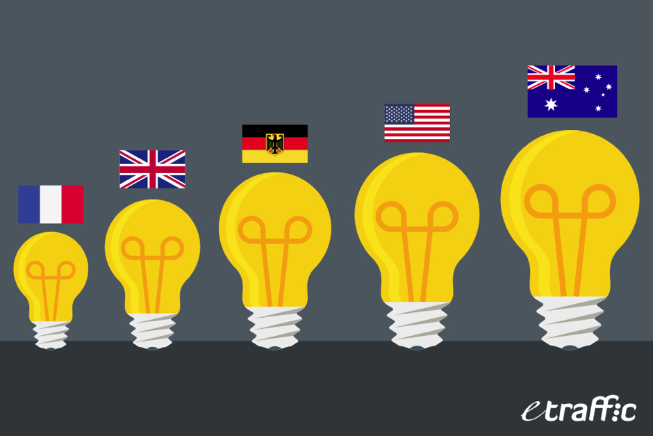 Australia will become a leading innovator in light of these measures
