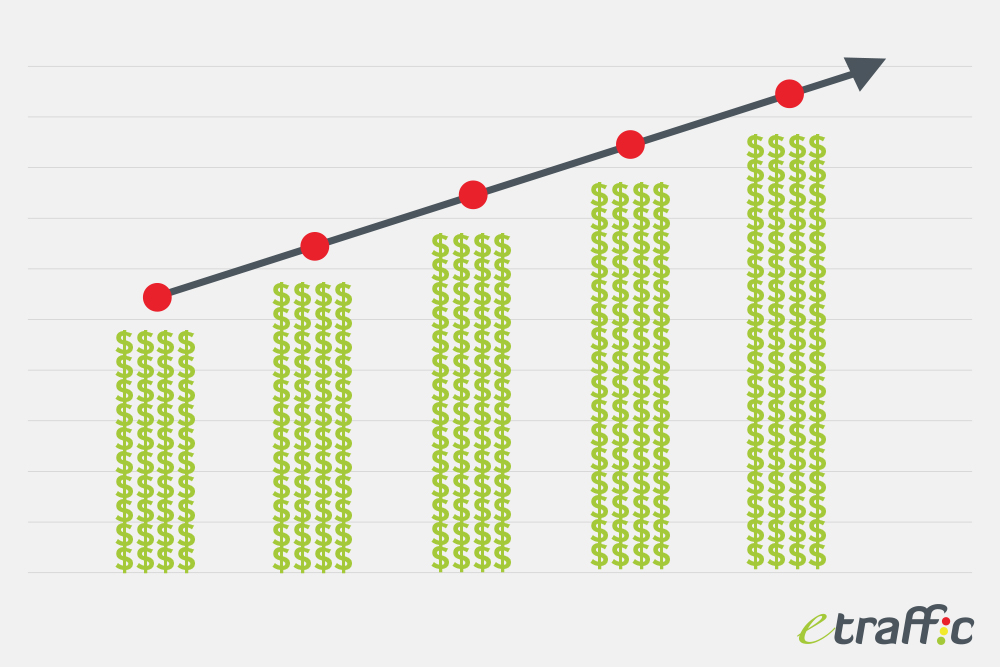SEO offers growth opportunities