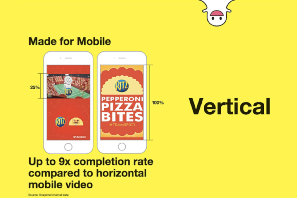 Snapchat vertical video completion rate