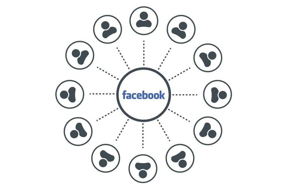 enable Facebook audience optimisation