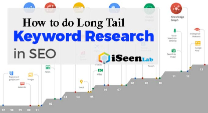 how to do longtail keyword research