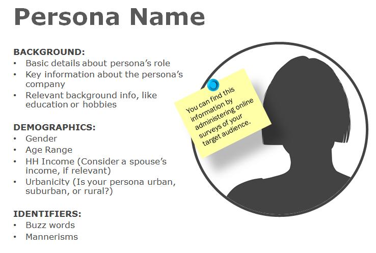 buyer persona details