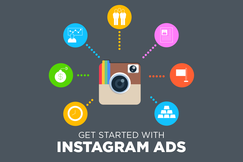 get started with instagram ads