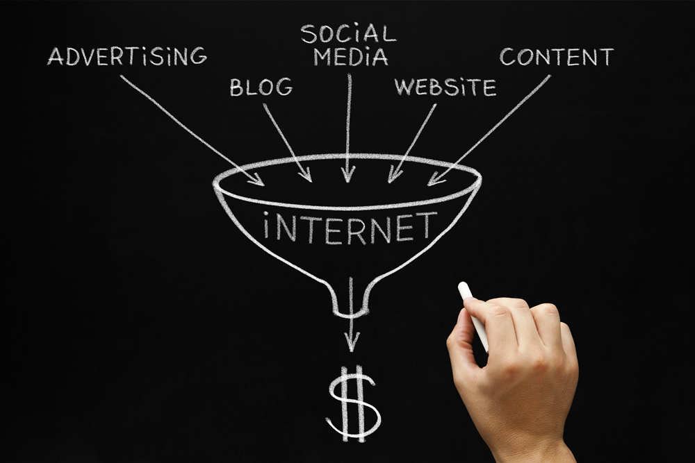 internet marketing funnel