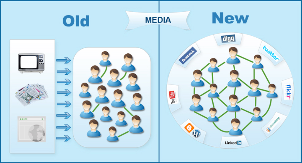 old versus new media