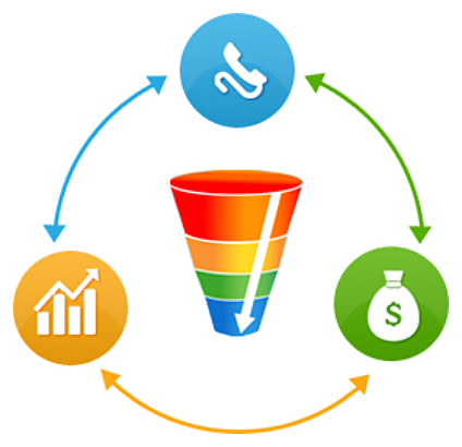 traffic acquisition funnel