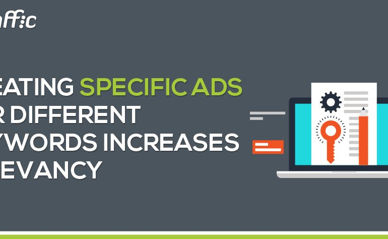 Creating Specific Ads for Different Keywords Increases Relevancy