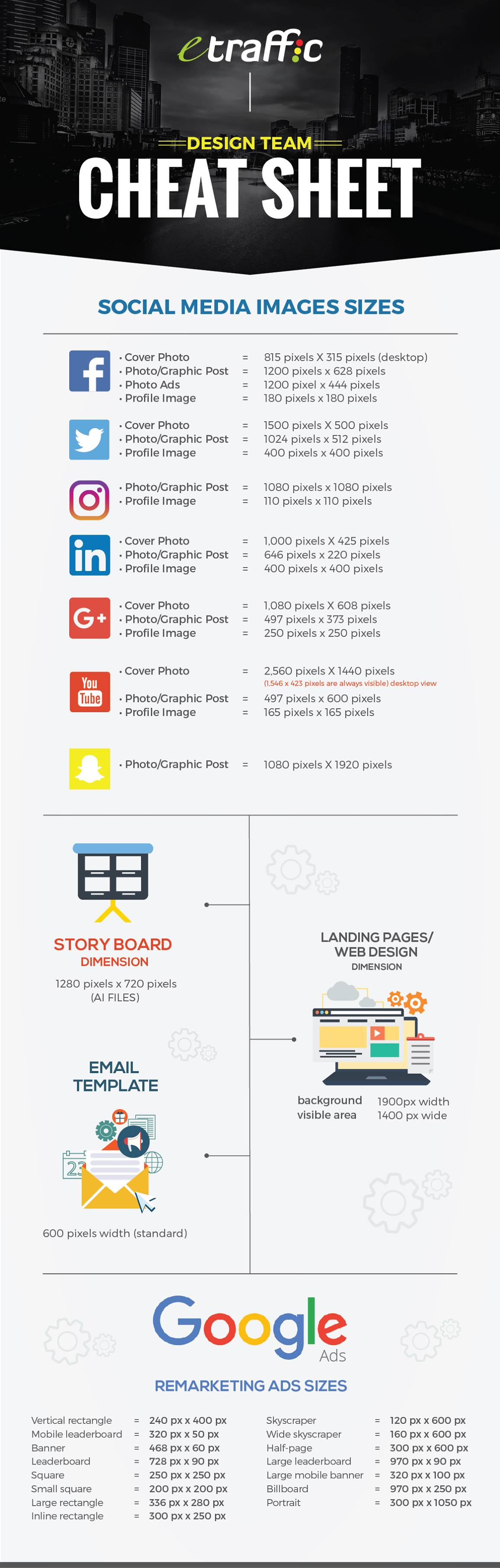 https://www.etraffic.com.au/infographics/social-media-image-size-dimensions/