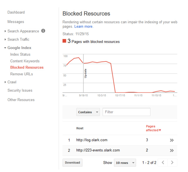Shopify issues - blocked resources