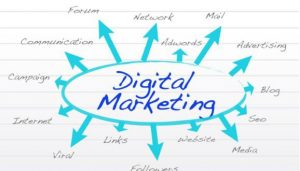 what is digital marketing campaign