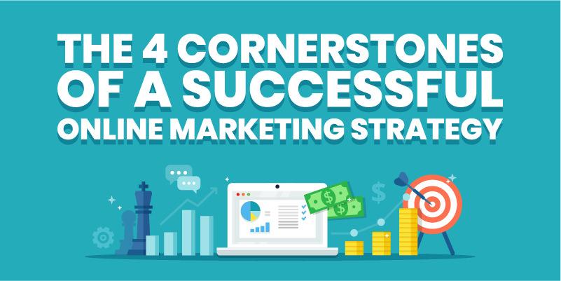 4 Cornerstones of a Successful Online Marketing Strategy | ETRAFFIC Web Marketing