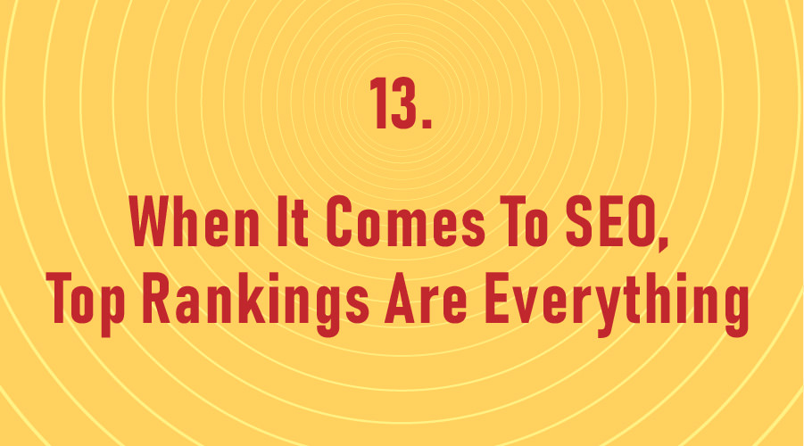 When It Comes To SEO, Top Rankings Are Everything