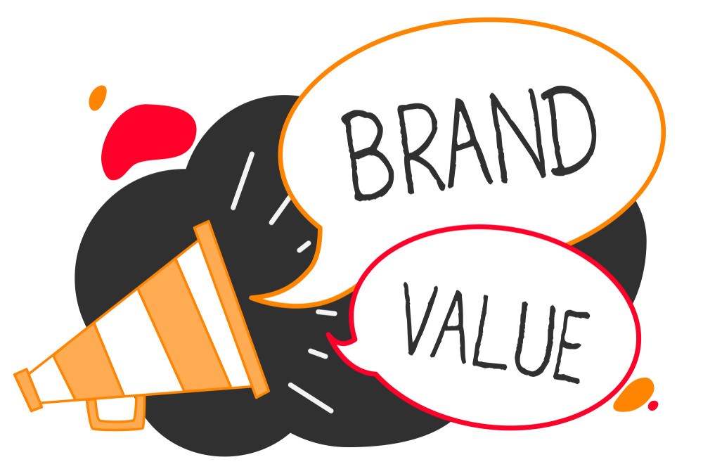 Why is Branding Important