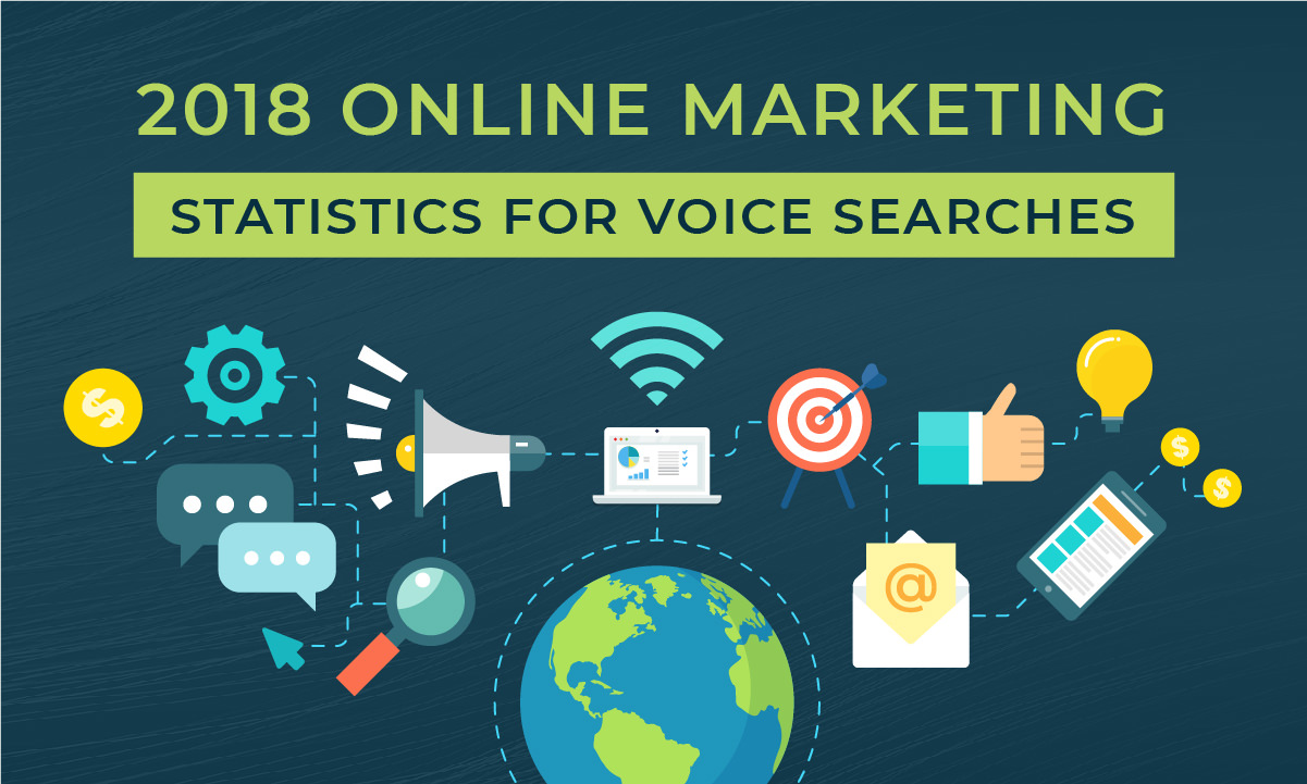 2018 Online Marketing for Voice Search | ETRAFFIC
